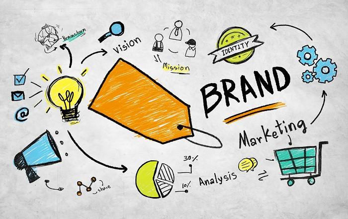 Design and Branding: Here's How Far They Go Together
