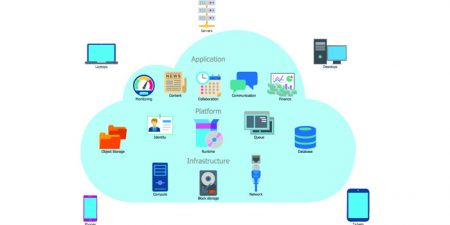 Cloud Strategy: Hope You Are Not Missing Out Anything!
