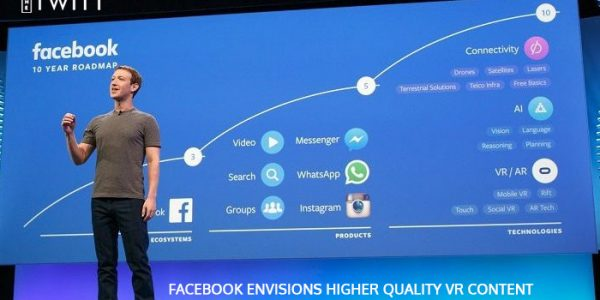 Facebook Brings in new Analytics for Virtual Reality Videos