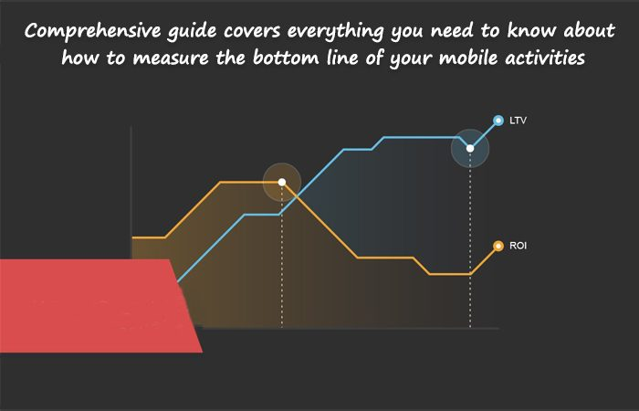 Types Of Revenue Events You Need To Measure To Enhance Your LTV & ROI