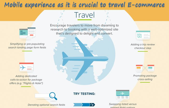 Essential Do's in Mobile UX Features for Travel Websites