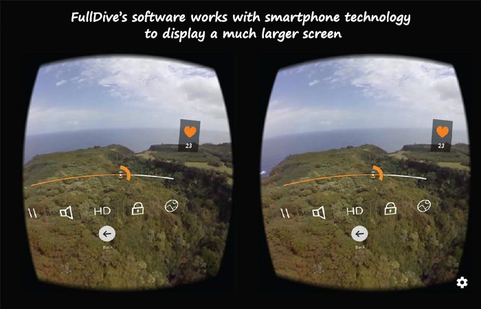 """Review Of """"Fulldive"""" A VR application"""