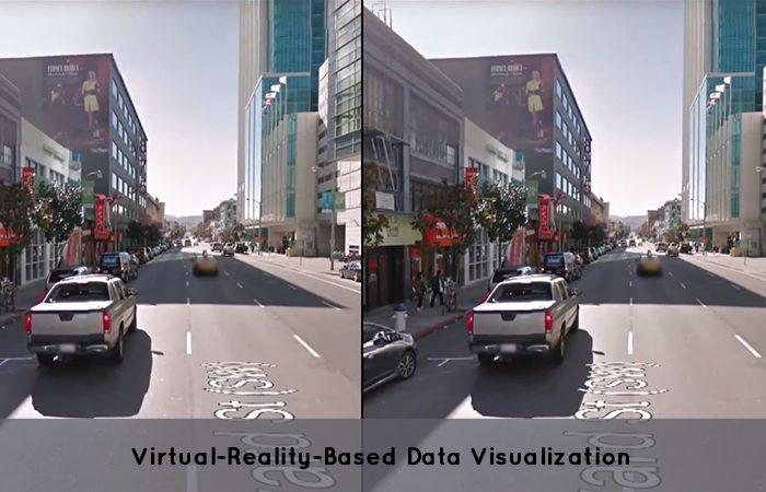Plunge Into Data through an Immersive Way I.E., Virtual Reality