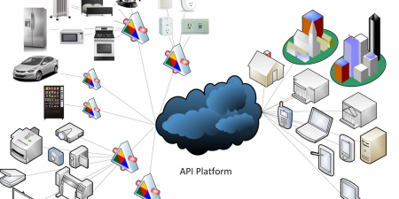 API Strategy for the Web world!